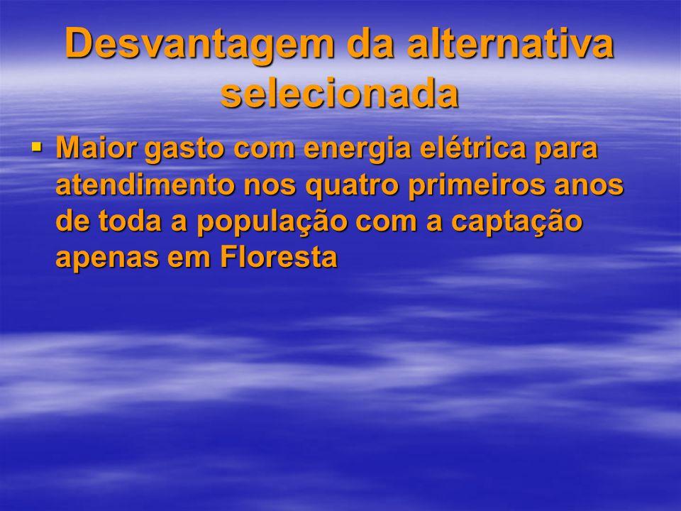 Desvantagem da alternativa selecionada Maior gasto com energia elétrica para atendimento nos quatro primeiros anos de toda a população com a captação