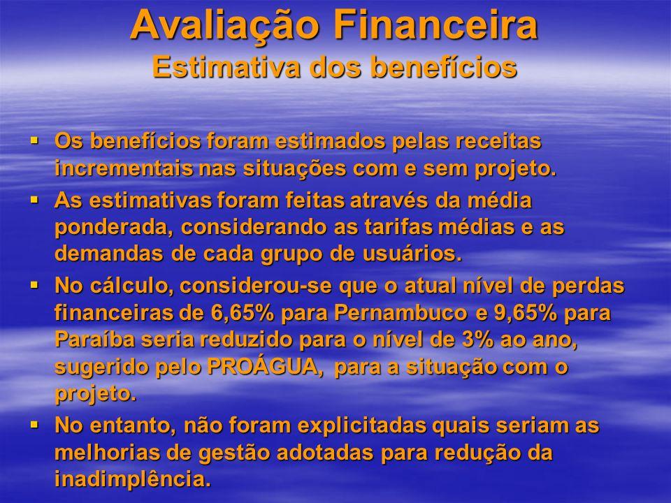 Avaliação Financeira Estimativa dos benefícios Os benefícios foram estimados pelas receitas incrementais nas situações com e sem projeto. Os benefício