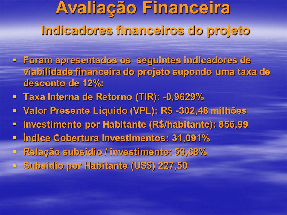 Avaliação Financeira Indicadores financeiros do projeto Foram apresentados os seguintes indicadores de viabilidade financeira do projeto supondo uma t