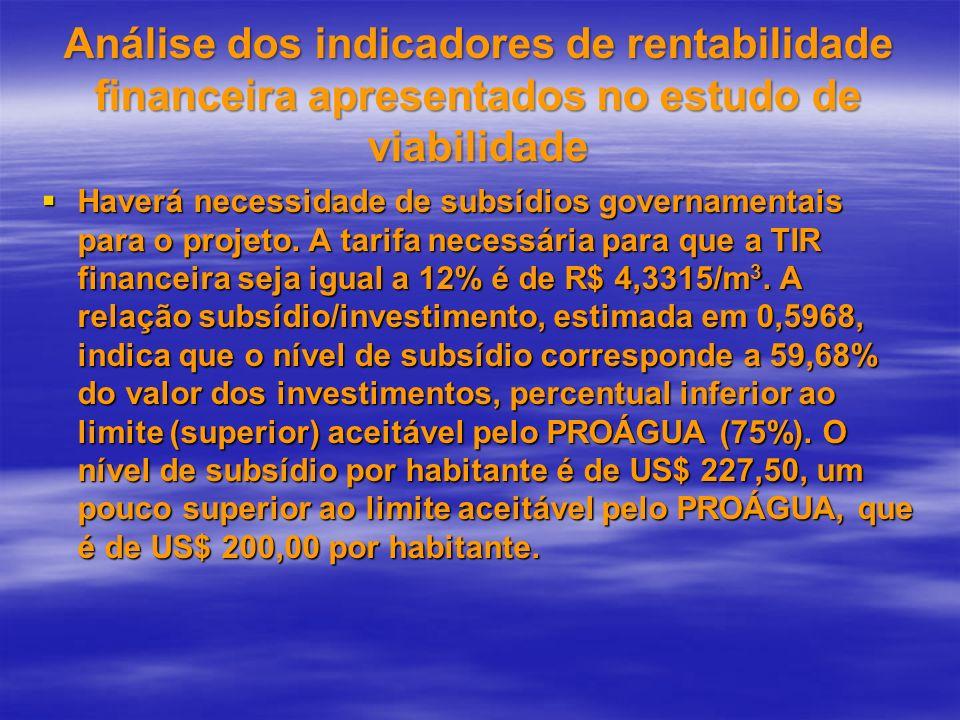 Análise dos indicadores de rentabilidade financeira apresentados no estudo de viabilidade Haverá necessidade de subsídios governamentais para o projet