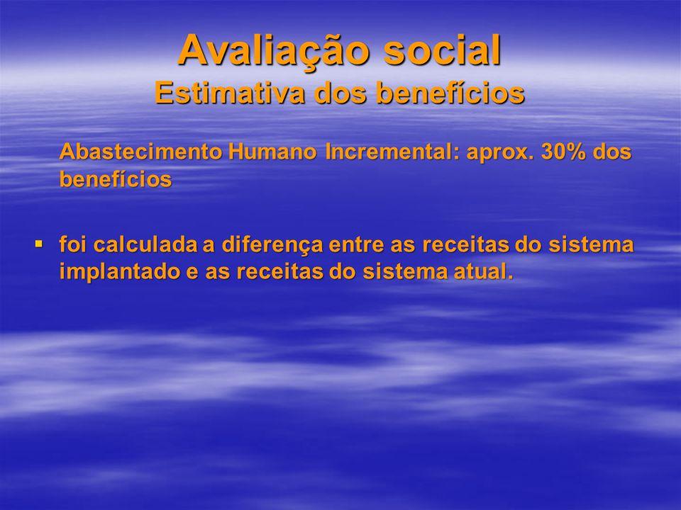 Avaliação social Estimativa dos benefícios Abastecimento Humano Incremental: aprox. 30% dos benefícios foi calculada a diferença entre as receitas do