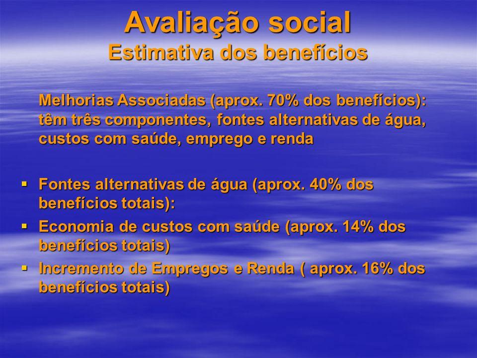 Avaliação social Estimativa dos benefícios Melhorias Associadas (aprox. 70% dos benefícios): têm três componentes, fontes alternativas de água, custos