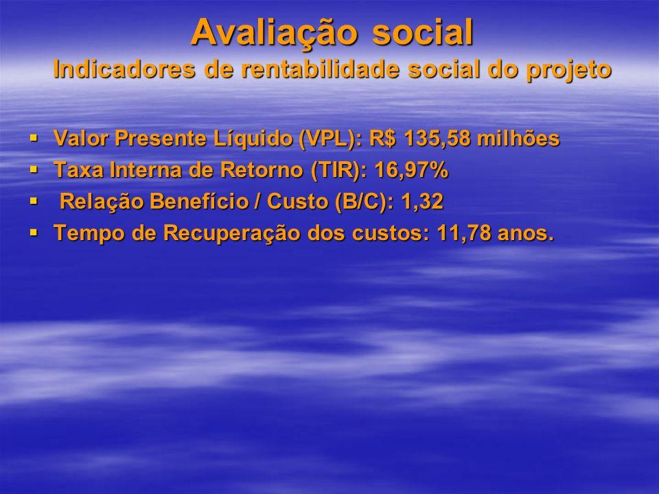 Avaliação social Indicadores de rentabilidade social do projeto Valor Presente Líquido (VPL): R$ 135,58 milhões Valor Presente Líquido (VPL): R$ 135,5