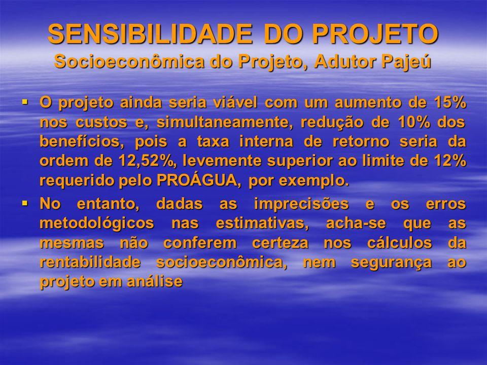 SENSIBILIDADE DO PROJETO Socioeconômica do Projeto, Adutor Pajeú O projeto ainda seria viável com um aumento de 15% nos custos e, simultaneamente, red
