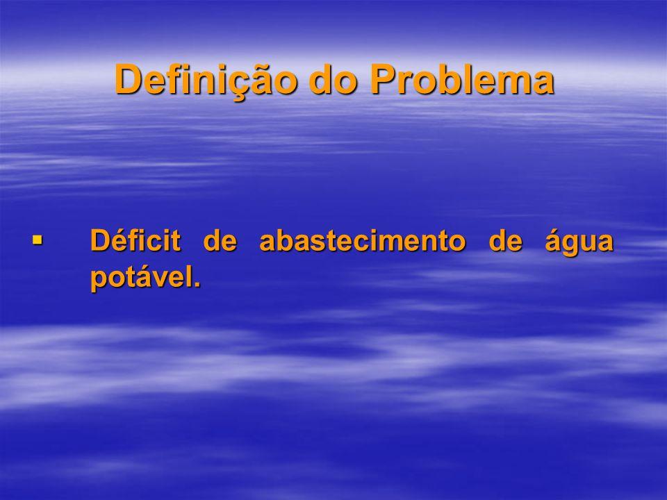 Definição do Problema Déficit de abastecimento de água potável. Déficit de abastecimento de água potável.