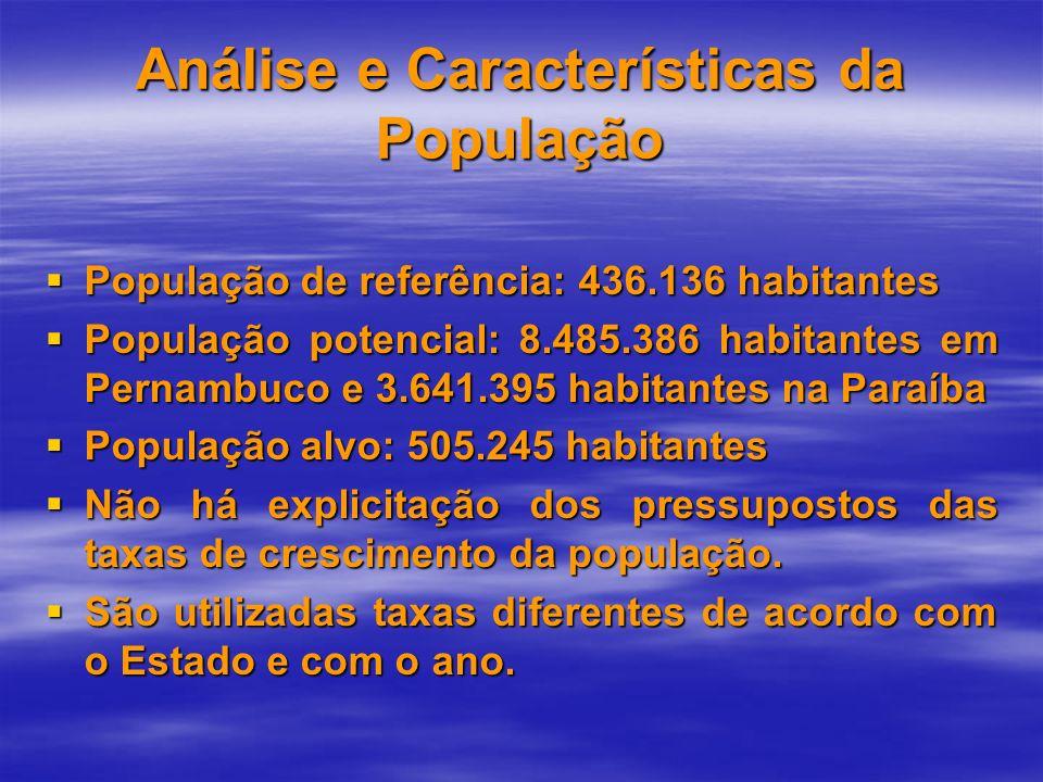 Análise e Características da População População de referência: 436.136 habitantes População de referência: 436.136 habitantes População potencial: 8.