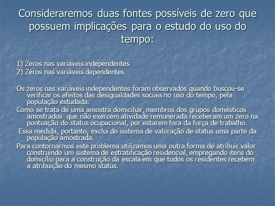 Itens considerados para composição do status residencial.