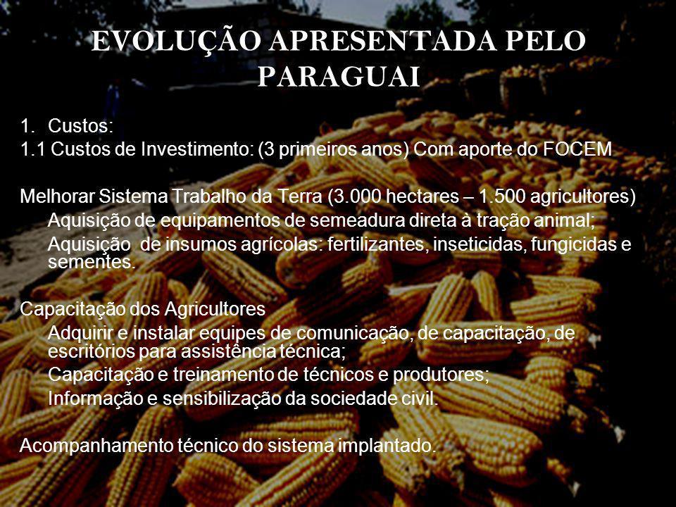 EVOLUÇÃO APRESENTADA PELO PARAGUAI 1.Custos: 1.1 Custos de Investimento: (3 primeiros anos) Com aporte do FOCEM Melhorar Sistema Trabalho da Terra (3.