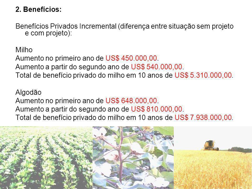 EVOLUÇÃO APRESENTADA PELO GRUPO 1.