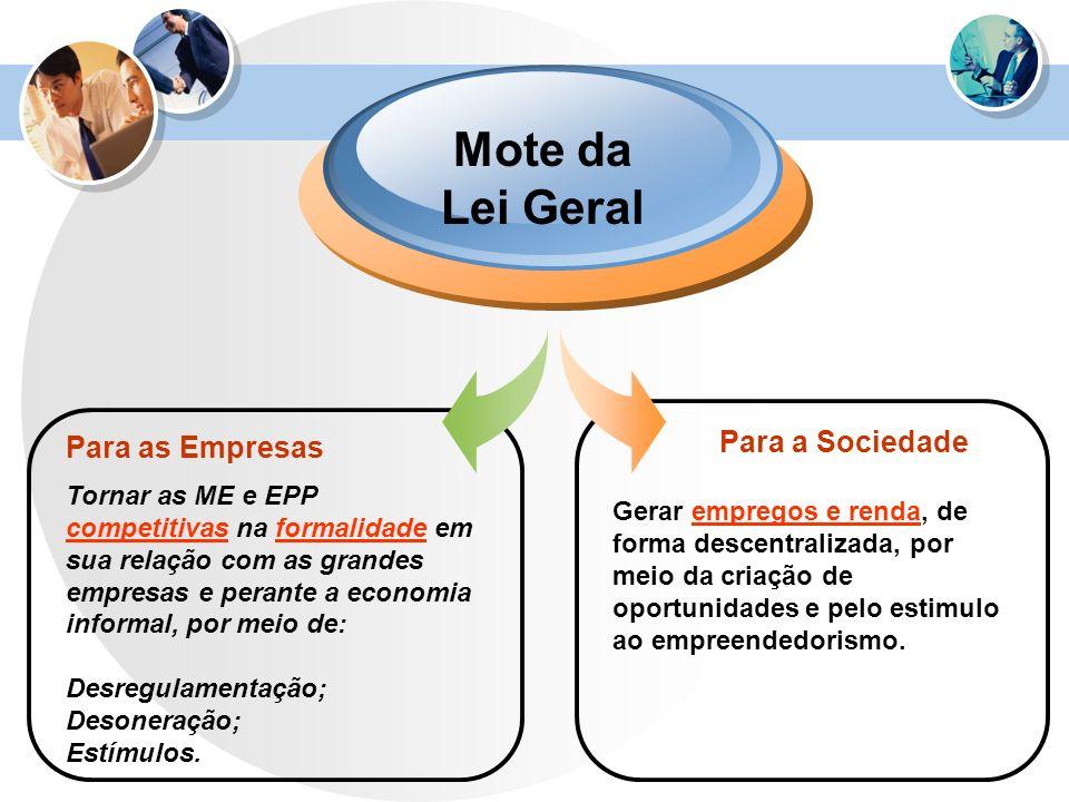 Para as Empresas Tornar as ME e EPP competitivas na formalidade em sua relação com as grandes empresas e perante a economia informal, por meio de: Des