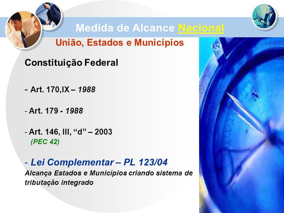 Constituição Federal - Art. 170,IX – 1988 - Art. 179 - 1988 - Art. 146, III, d – 2003 (PEC 42) - Lei Complementar – PL 123/04 Alcança Estados e Municí