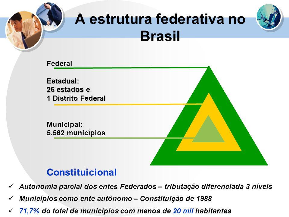 A estrutura federativa no Brasil FederalEstadual: 26 estados e 1 Distrito Federal Municipal: 5.562 municípios Constituicional Autonomia parcial dos en