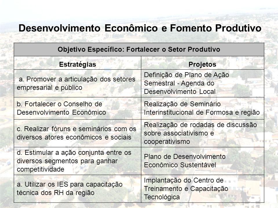 Desenvolvimento Econômico e Fomento Produtivo Objetivo Específico: Fortalecer o Setor Produtivo EstratégiasProjetos a. Promover a articulação dos seto