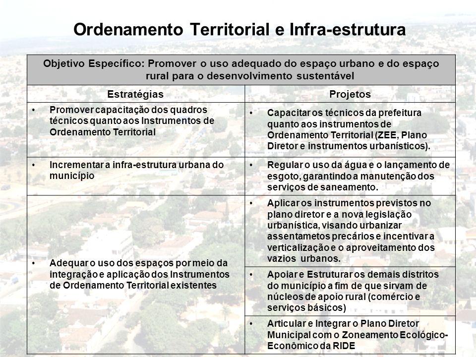 Ordenamento Territorial e Infra-estrutura Objetivo Específico: Promover o uso adequado do espaço urbano e do espaço rural para o desenvolvimento suste