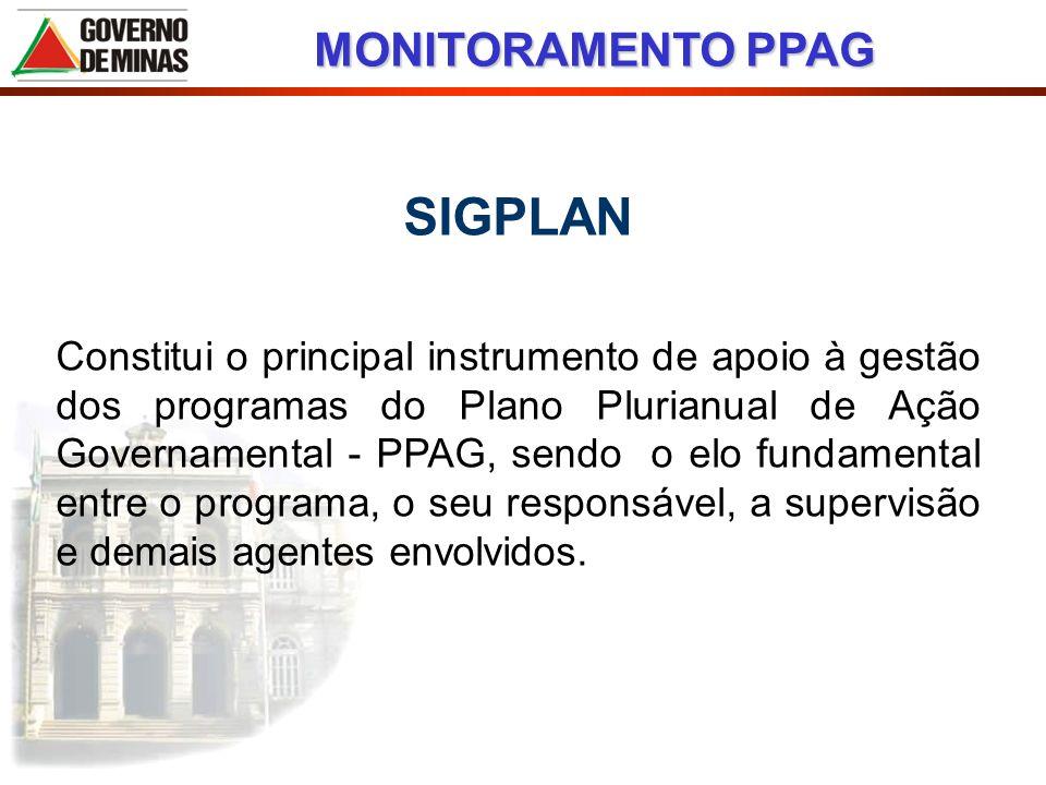 MONITORAMENTO PPAG SIGPLAN Constitui o principal instrumento de apoio à gestão dos programas do Plano Plurianual de Ação Governamental - PPAG, sendo o