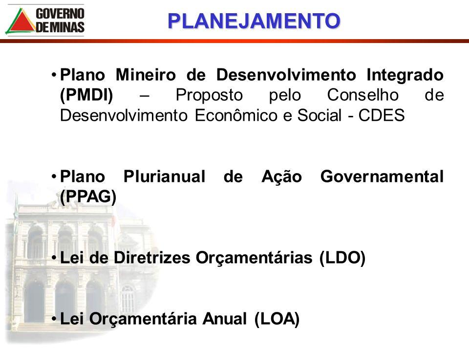 Plano Mineiro de Desenvolvimento Integrado (PMDI) – Proposto pelo Conselho de Desenvolvimento Econômico e Social - CDES Plano Plurianual de Ação Gover