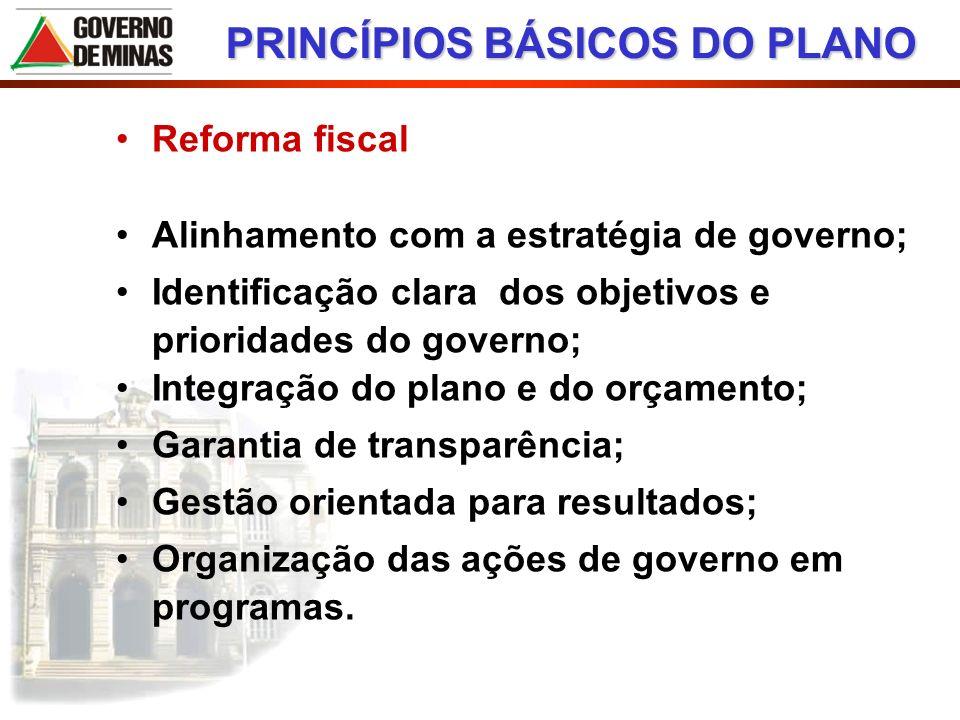 Reforma fiscal Alinhamento com a estratégia de governo; Identificação clara dos objetivos e prioridades do governo; Integração do plano e do orçamento
