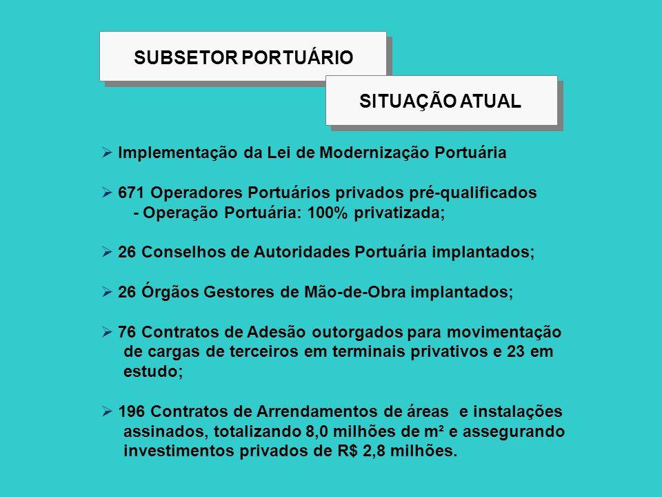 Implementação da Lei de Modernização Portuária 671 Operadores Portuários privados pré-qualificados - Operação Portuária: 100% privatizada; 26 Conselho