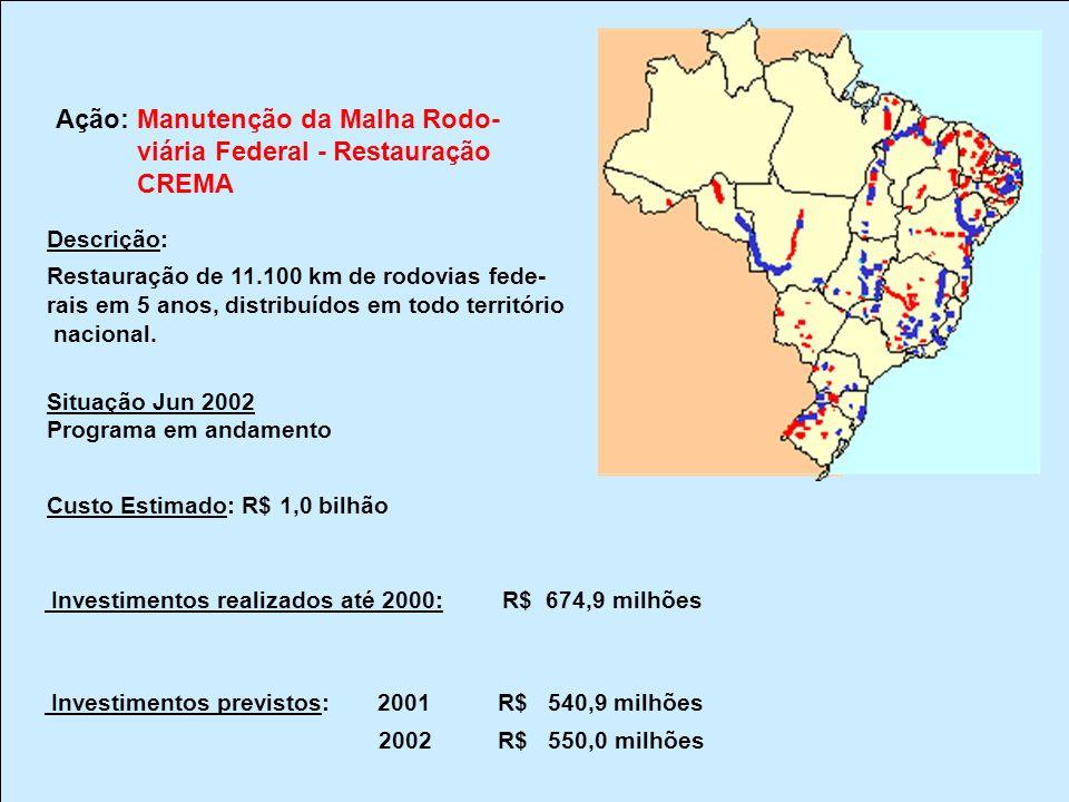 Ação: Manutenção da Malha Rodo- viária Federal - Restauração CREMA Descrição: Restauração de 11.100 km de rodovias fede- rais em 5 anos, distribuídos