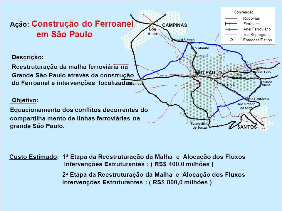 Convenção Rodovias Ferrovias Via Segregada Anel Ferroviário Estações/Pátios Ação: Construção do Ferroanel em São Paulo Descrição: Reestruturação da malha ferroviária na Grande São Paulo através da construção do Ferroanel e intervenções localizadas.