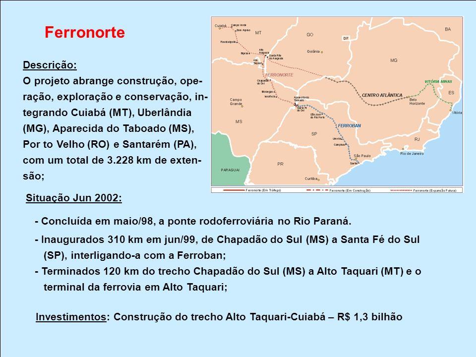 Descrição: O projeto abrange construção, ope- ração, exploração e conservação, in- tegrando Cuiabá (MT), Uberlândia (MG), Aparecida do Taboado (MS), Por to Velho (RO) e Santarém (PA), com um total de 3.228 km de exten- são; Situação Jun 2002: - Concluída em maio/98, a ponte rodoferroviária no Rio Paraná.