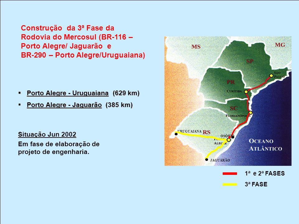 OSÓRIO JAGUARÃO URUGUAIANA 1ª e 2ª FASES 3ª FASE Construção da 3ª Fase da Rodovia do Mercosul (BR-116 – Porto Alegre/ Jaguarão e BR-290 – Porto Alegre/Uruguaiana) Porto Alegre - Uruguaiana (629 km) Porto Alegre - Uruguaiana (629 km) Porto Alegre - Jaguarão (385 km) Situação Jun 2002 Em fase de elaboração de projeto de engenharia.