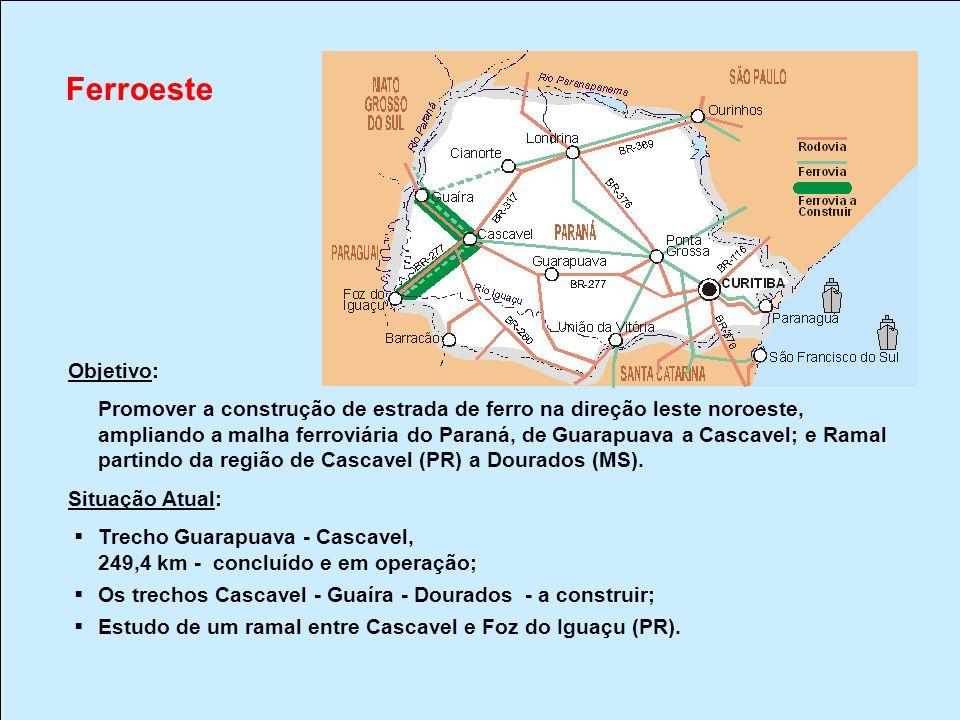Ferroeste Objetivo: Promover a construção de estrada de ferro na direção leste noroeste, ampliando a malha ferroviária do Paraná, de Guarapuava a Casc