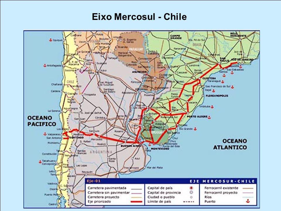 Eixo Brasil-Paraguai-Bolívia-Peru-Chile