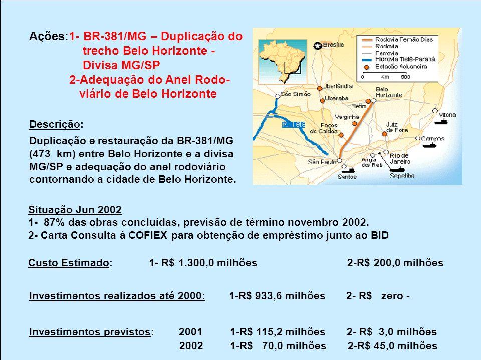 Ações:1- BR-381/MG – Duplicação do trecho Belo Horizonte - Divisa MG/SP 2-Adequação do Anel Rodo- viário de Belo Horizonte Descrição: Duplicação e res