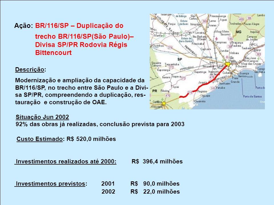 Ação: BR/116/SP – Duplicação do trecho BR/116/SP(São Paulo)– Divisa SP/PR Rodovia Régis Bittencourt Descrição: Modernização e ampliação da capacidade