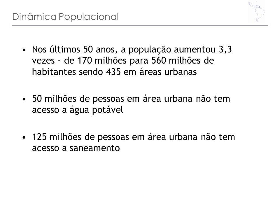 Dinâmica Populacional Nos últimos 50 anos, a população aumentou 3,3 vezes - de 170 milhões para 560 milhões de habitantes sendo 435 em áreas urbanas 5