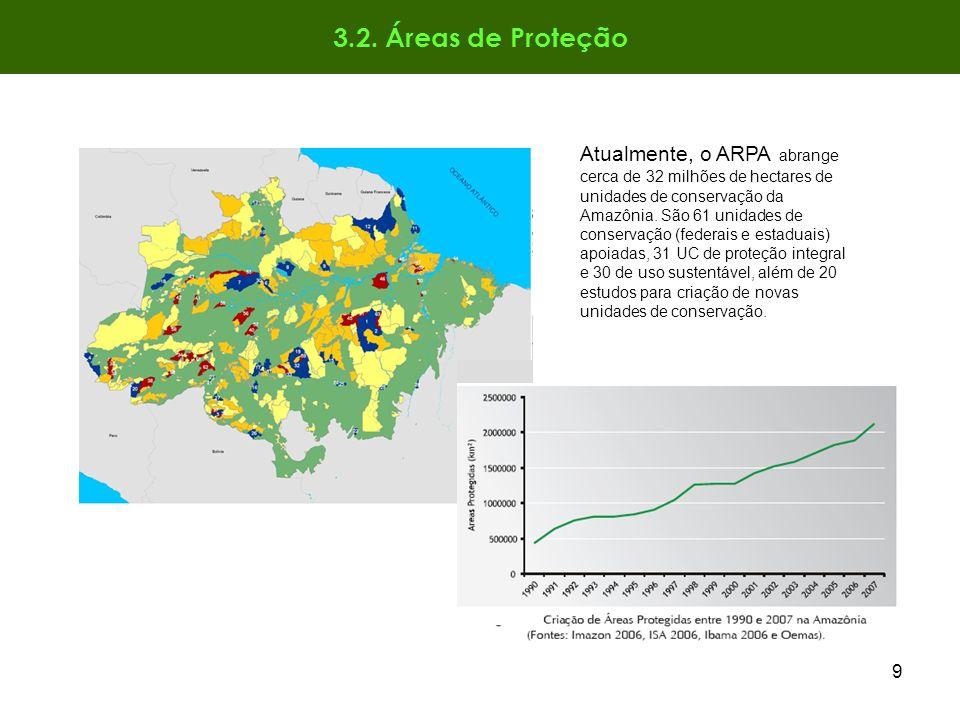 9 3.2. Áreas de Proteção Atualmente, o ARPA abrange cerca de 32 milhões de hectares de unidades de conservação da Amazônia. São 61 unidades de conserv