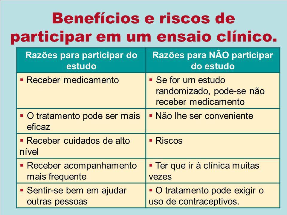 Módulo 3 - Slides Parte I Manual de Treinamento do Comitê Comunitário Assessor Benefícios e riscos de participar em um ensaio clínico. Razões para par