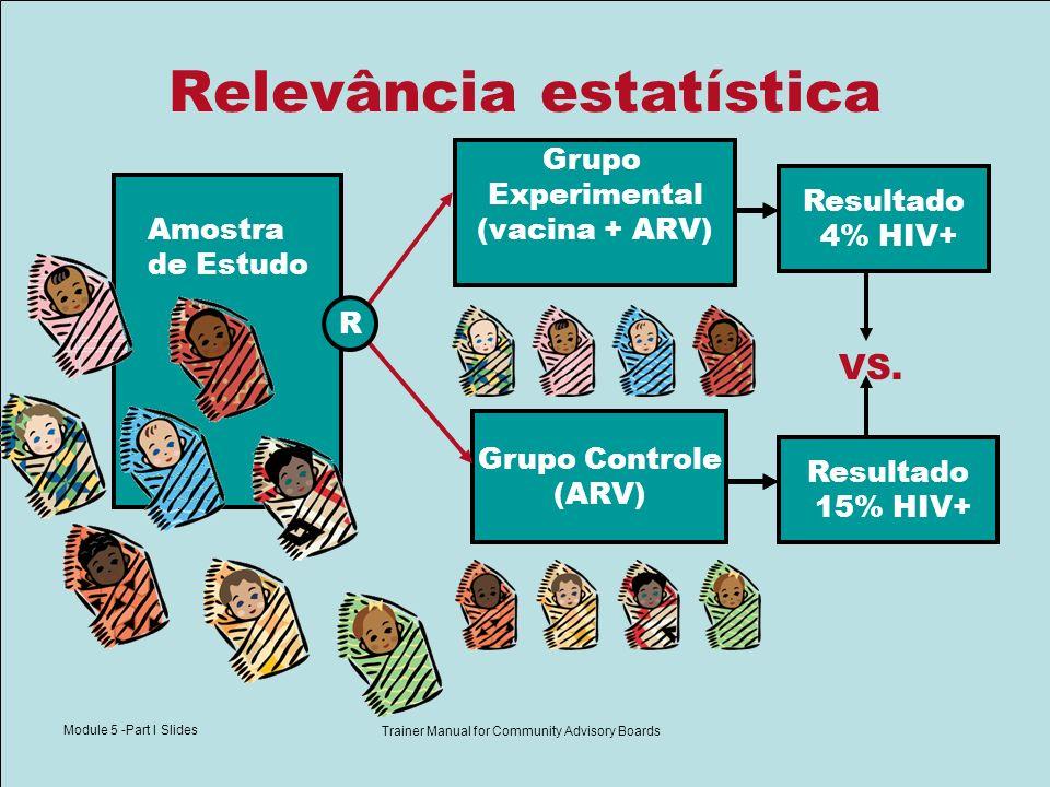 Module 5 -Part I Slides Trainer Manual for Community Advisory Boards Resultado 15% HIV+ Relevância estatística Amostra de Estudo Grupo Experimental (v
