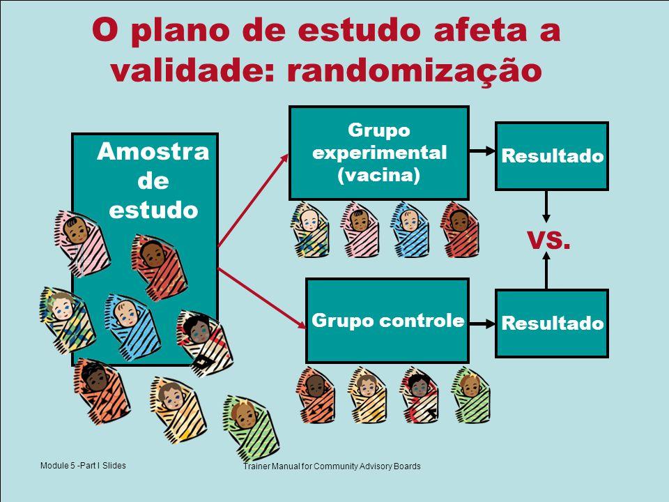 Module 5 -Part I Slides Trainer Manual for Community Advisory Boards O plano de estudo afeta a validade: randomização Resultado Grupo experimental (vacina) Grupo controle Resultado VS.