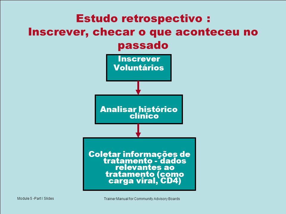 Module 5 -Part I Slides Trainer Manual for Community Advisory Boards Estudo retrospectivo : Inscrever, checar o que aconteceu no passado Inscrever Voluntários Analisar histórico clínico Coletar informações de tratamento - dados relevantes ao tratamento (como carga viral, CD4)