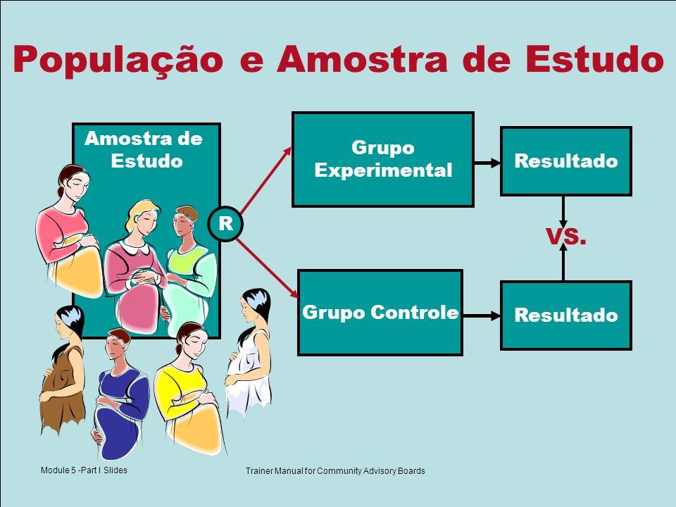 Module 5 -Part I Slides Trainer Manual for Community Advisory Boards População e Amostra de Estudo Amostra de Estudo Grupo Experimental Grupo Controle Resultado VS.