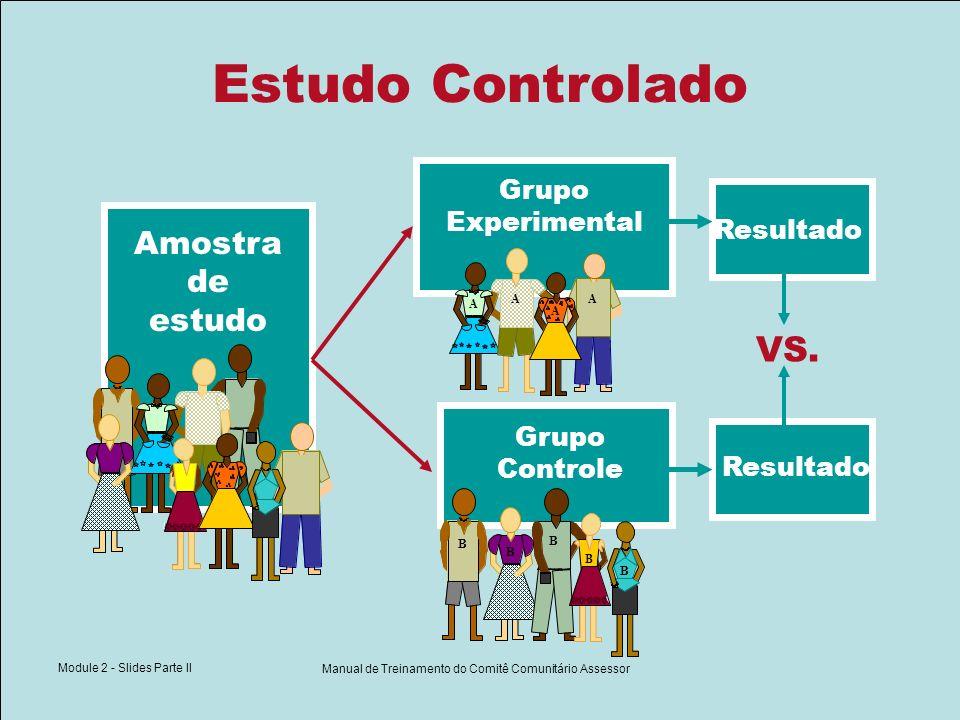 Module 2 - Slides Parte II Manual de Treinamento do Comitê Comunitário Assessor Estudo Controlado Grupo Experimental Resultado Grupo Controle VS. Amos
