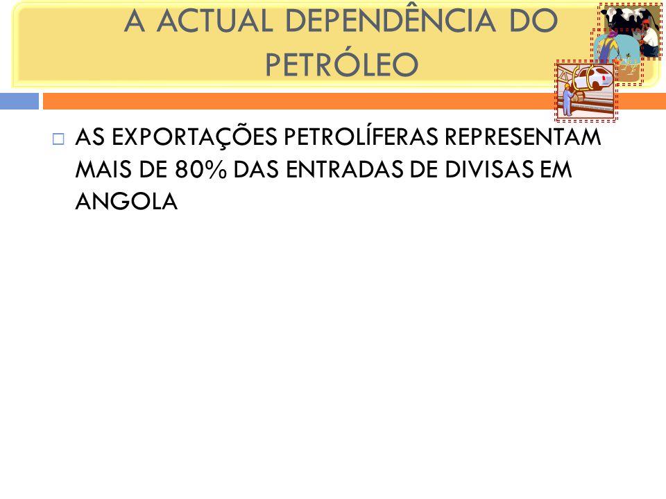 A ACTUAL DEPENDÊNCIA DO PETRÓLEO AS EXPORTAÇÕES PETROLÍFERAS REPRESENTAM MAIS DE 80% DAS ENTRADAS DE DIVISAS EM ANGOLA