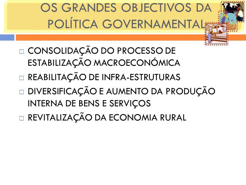 OS GRANDES OBJECTIVOS DA POLÍTICA GOVERNAMENTAL CONSOLIDAÇÃO DO PROCESSO DE ESTABILIZAÇÃO MACROECONÓMICA REABILITAÇÃO DE INFRA-ESTRUTURAS DIVERSIFICAÇ