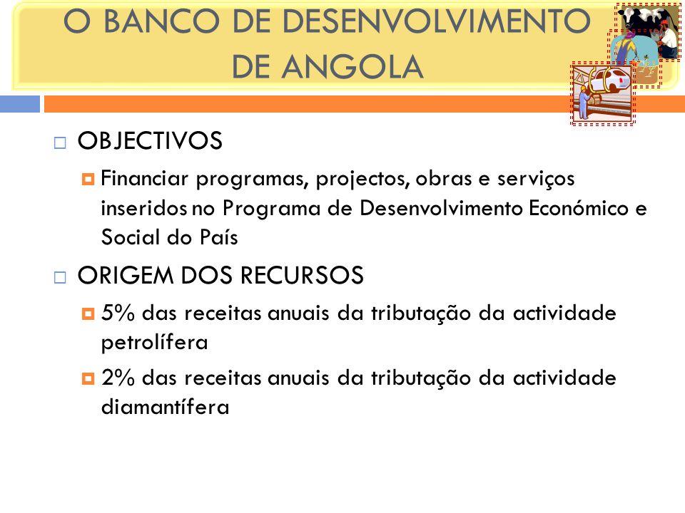 O BANCO DE DESENVOLVIMENTO DE ANGOLA OBJECTIVOS Financiar programas, projectos, obras e serviços inseridos no Programa de Desenvolvimento Económico e