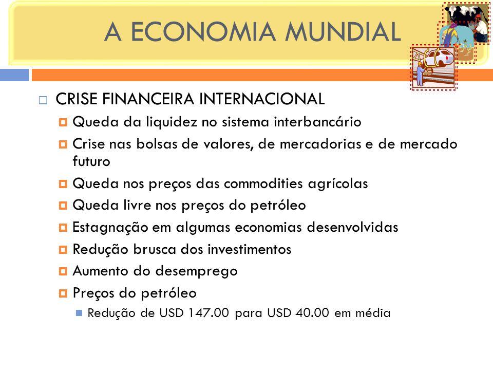 A ECONOMIA MUNDIAL CRISE FINANCEIRA INTERNACIONAL Queda da liquidez no sistema interbancário Crise nas bolsas de valores, de mercadorias e de mercado