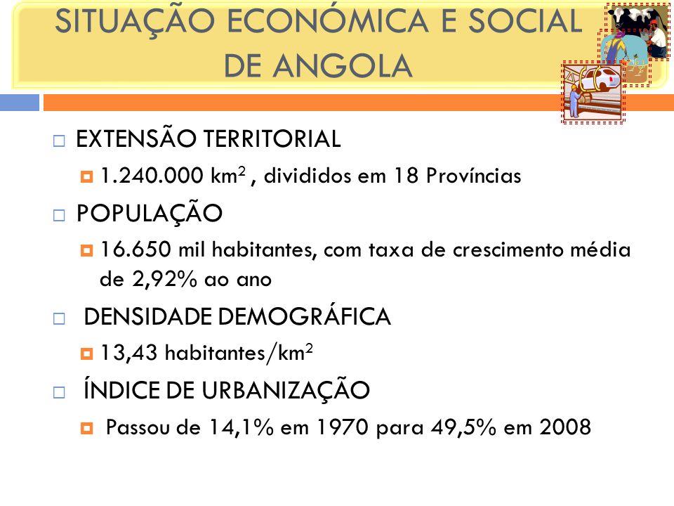 SITUAÇÃO ECONÓMICA E SOCIAL DE ANGOLA EXTENSÃO TERRITORIAL 1.240.000 km 2, divididos em 18 Províncias POPULAÇÃO 16.650 mil habitantes, com taxa de cre