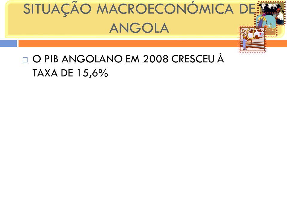 SITUAÇÃO MACROECONÓMICA DE ANGOLA O PIB ANGOLANO EM 2008 CRESCEU À TAXA DE 15,6%