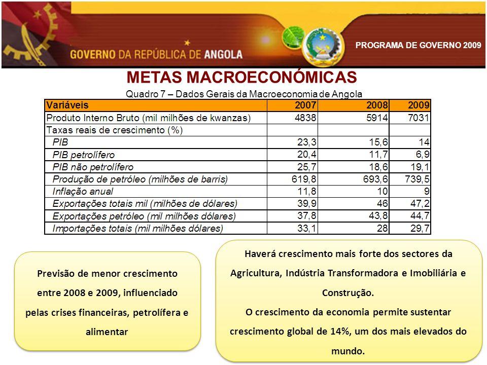 PROGRAMA DE GOVERNO 2009 METAS MACROECONÓMICAS Previsão de menor crescimento entre 2008 e 2009, influenciado pelas crises financeiras, petrolífera e a