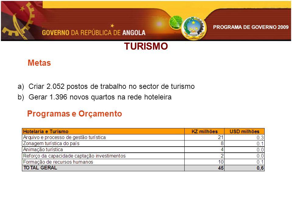 PROGRAMA DE GOVERNO 2009 TURISMO Metas a)Criar 2.052 postos de trabalho no sector de turismo b)Gerar 1.396 novos quartos na rede hoteleira Programas e