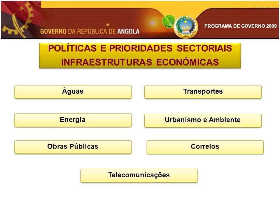 PROGRAMA DE GOVERNO 2009 POLÍTICAS E PRIORIDADES SECTORIAIS INFRAESTRUTURAS ECONÓMICAS POLÍTICAS E PRIORIDADES SECTORIAIS INFRAESTRUTURAS ECONÓMICAS E