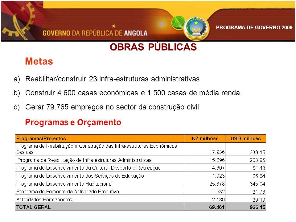 PROGRAMA DE GOVERNO 2009 OBRAS PÚBLICAS Metas a)Reabilitar/construir 23 infra-estruturas administrativas b)Construir 4.600 casas económicas e 1.500 ca