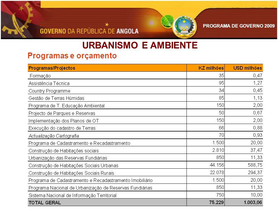 PROGRAMA DE GOVERNO 2009 Programas e orçamento URBANISMO E AMBIENTE