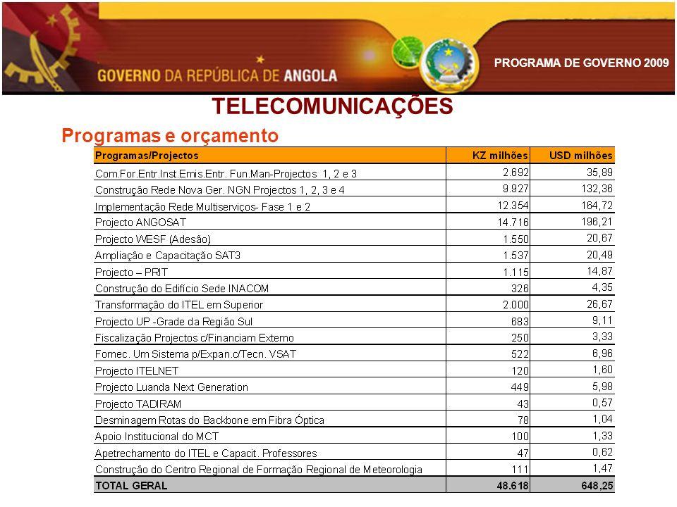 PROGRAMA DE GOVERNO 2009 TELECOMUNICAÇÕES Programas e orçamento